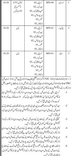 Excise and Taxation Sindh Department Jobs 2019 Latest Vacancies