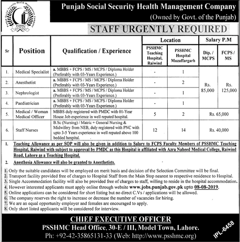 Punjab Social Security Health Management Company PSSHMC Jobs 2019 Staff Required
