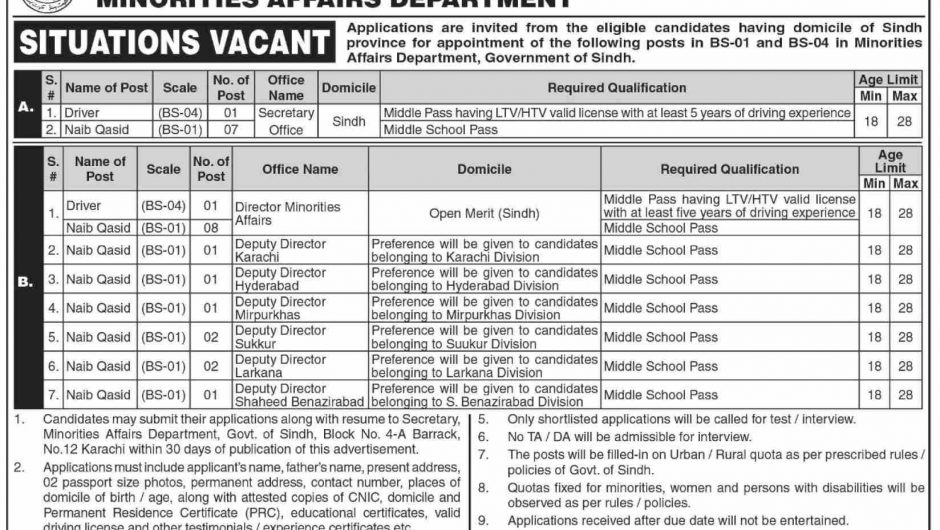 Jobs in Minority Affairs Department Govt of Sindh 2019 Latest Vacancies