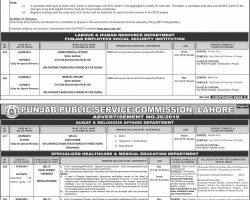 PPSC Jobs 2019 Apply Online | Punjab Board Of Revenue Latest Advertisement