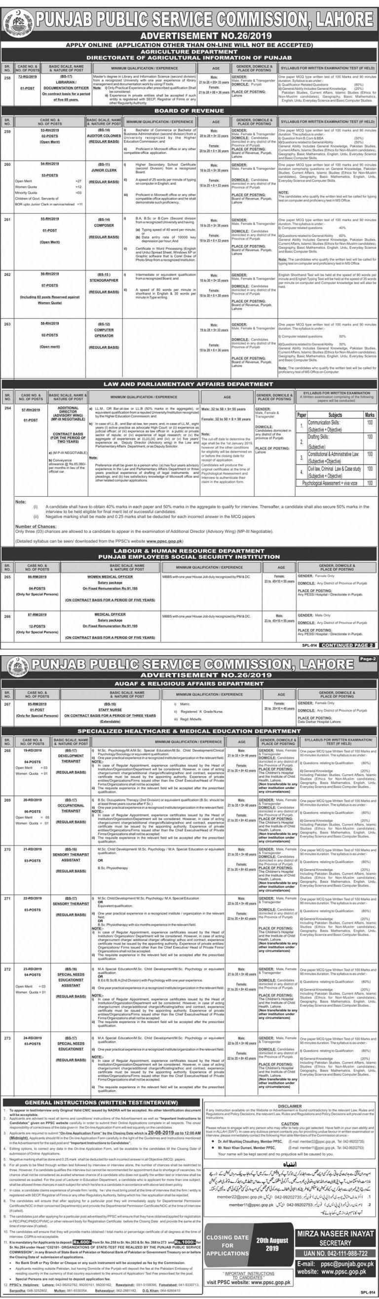 PPSC Jobs 2019 Apply Online | Punjab Board Of Revenue Latest Advertisement