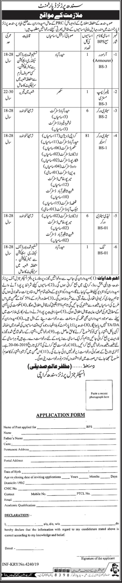 Sindh Prisons Department Jobs 2019 Application Form  Latest Advertisement