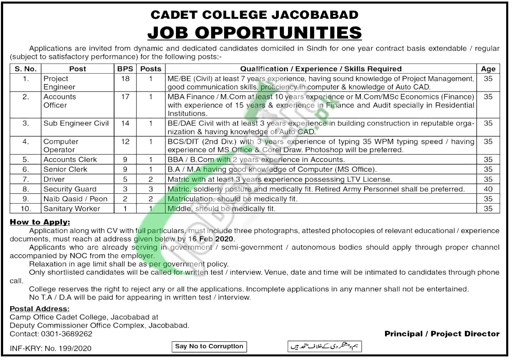 Cadet College Jacobabad Job Opportunities
