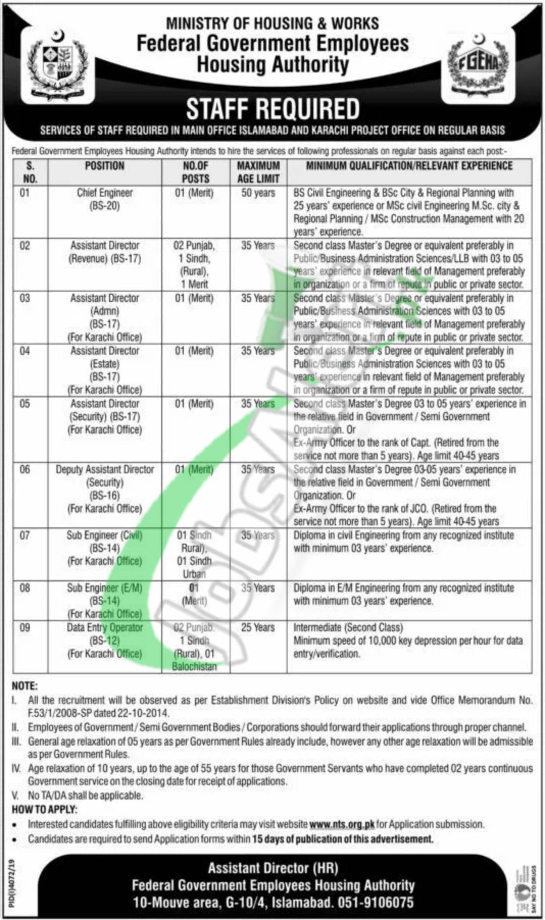 Federal Govt Employees Housing Authority Staff Required