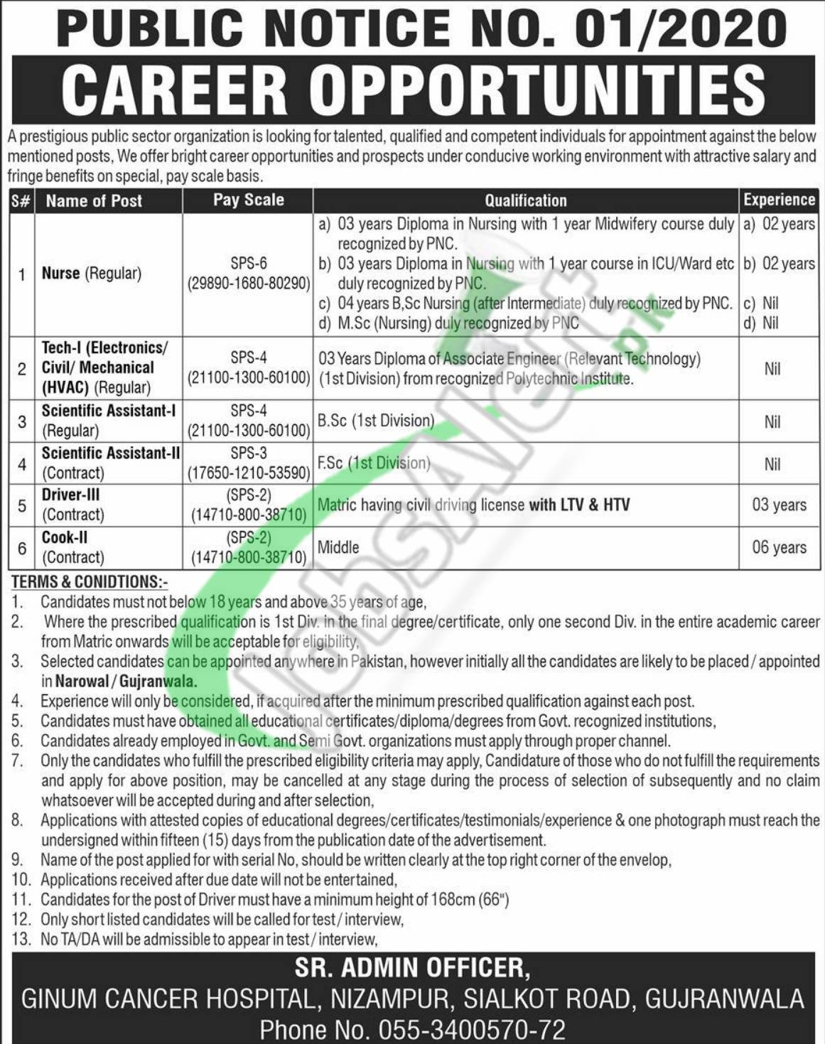 GINUM Hospital Gujranwala Career Opportunities