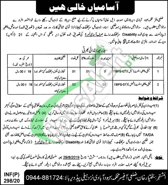 Population Welfare Department KPK Job Opportunities
